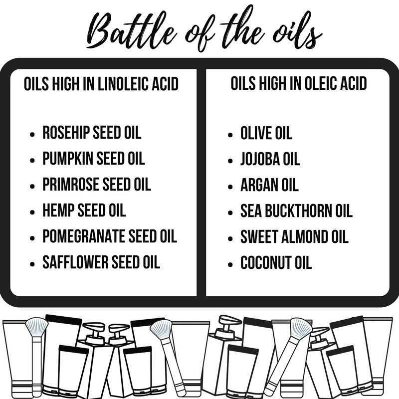 oils for oily skin
